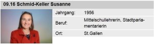 Liste 09 Susanne Schmid-Keller